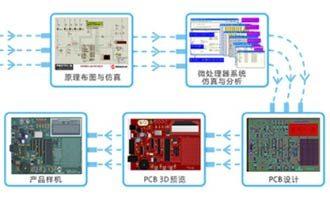 proteus8.7破解版下载|proteus pro 8.7 sp3汉化破解版下载 含安装教程